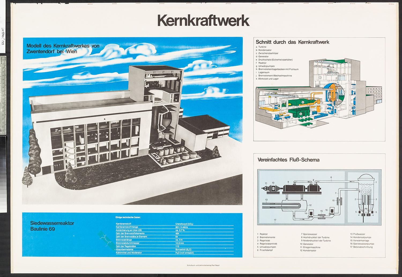 Modell des Kernkraftwerks von Zwentendorf bei Wien